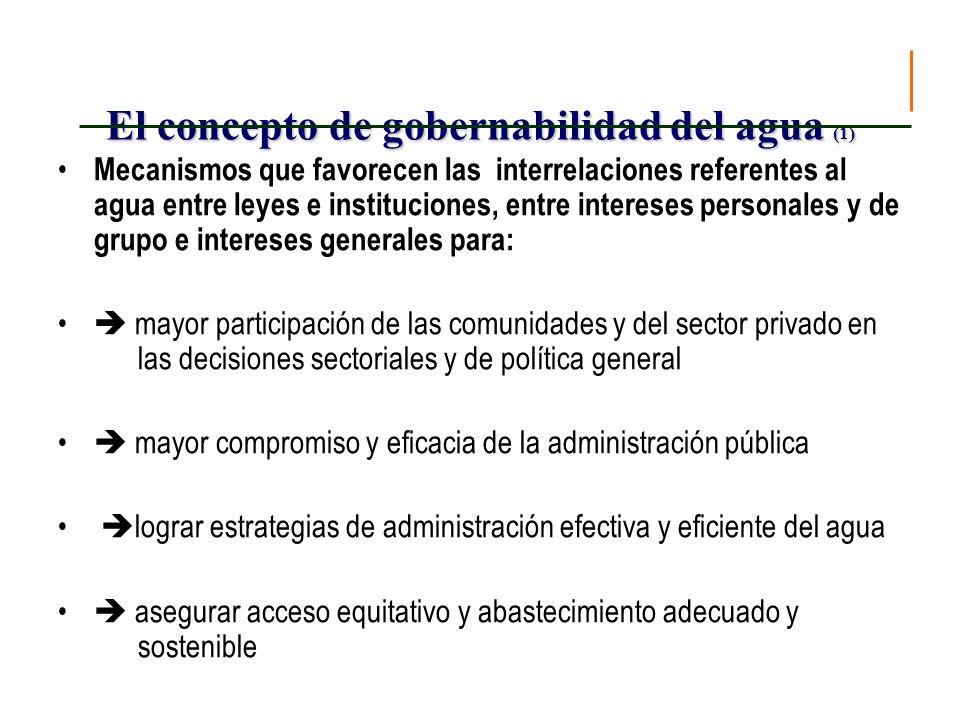 El concepto de gobernabilidad del agua (1) Mecanismos que favorecen las interrelaciones referentes al agua entre leyes e instituciones, entre interese