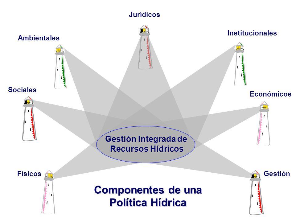 Sociales Ambientales Institucionales Económicos Gestión Físicos Jurídicos Gestión Integrada de Recursos Hídricos Componentes de una Política Hídrica