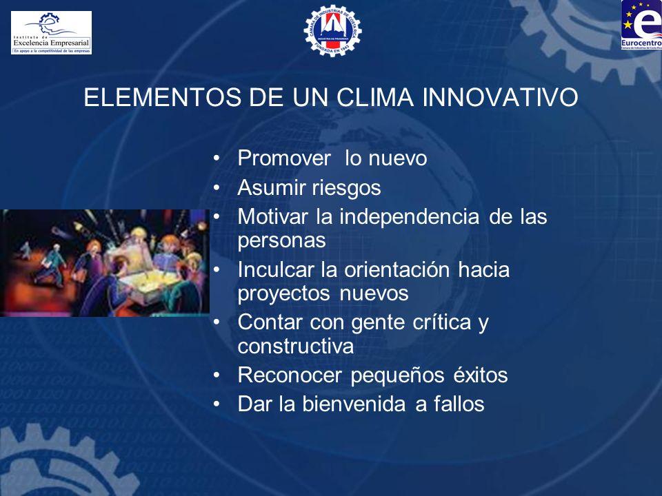 ELEMENTOS DE UN CLIMA INNOVATIVO Promover lo nuevo Asumir riesgos Motivar la independencia de las personas Inculcar la orientación hacia proyectos nue