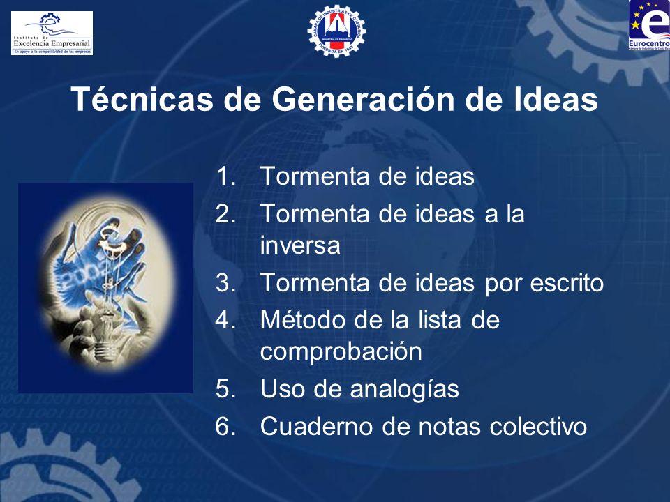 Técnicas de Generación de Ideas 1.Tormenta de ideas 2.Tormenta de ideas a la inversa 3.Tormenta de ideas por escrito 4.Método de la lista de comprobac