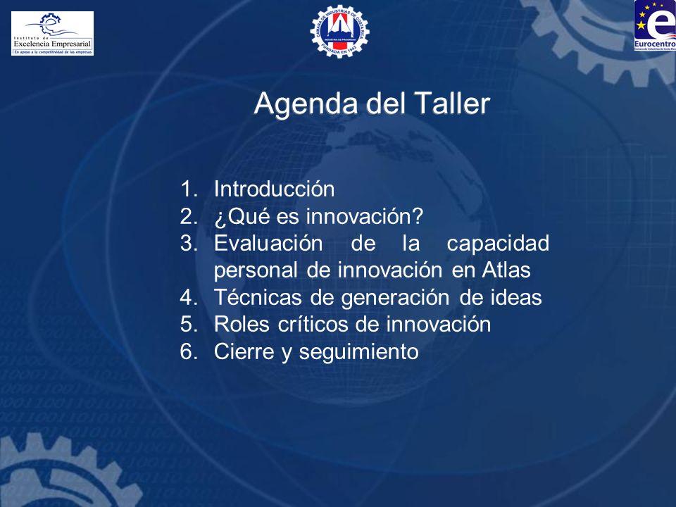 Agenda del Taller 1.Introducción 2.¿Qué es innovación? 3.Evaluación de la capacidad personal de innovación en Atlas 4.Técnicas de generación de ideas