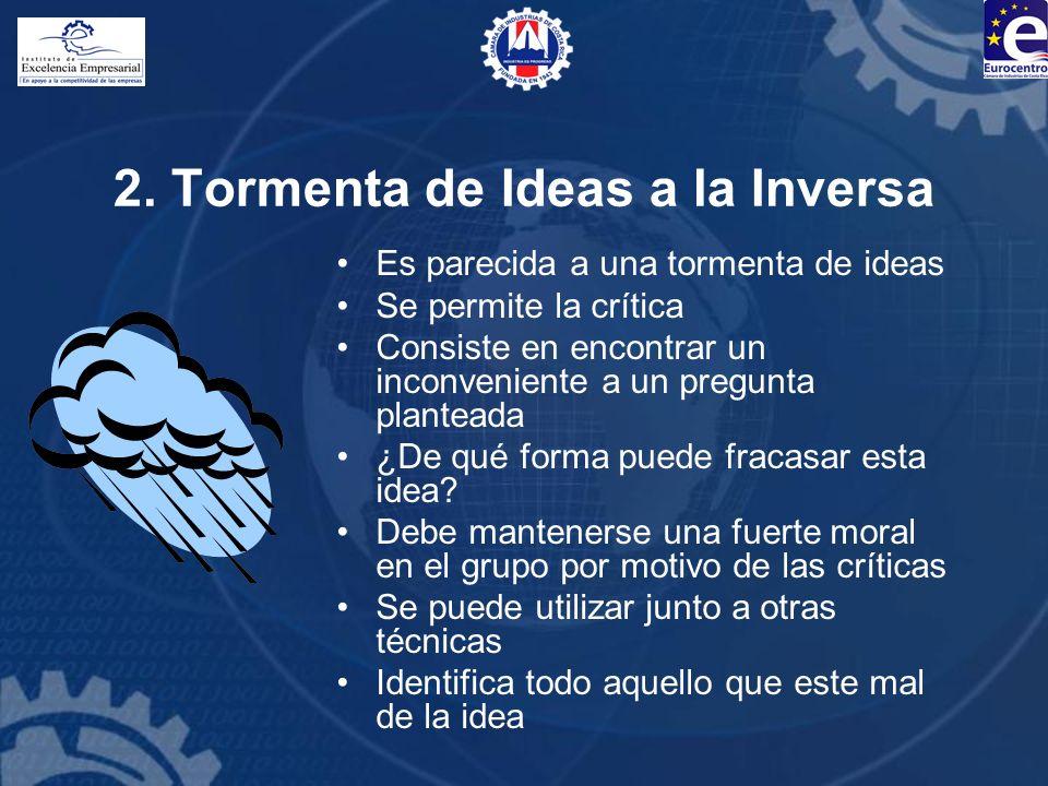 2. Tormenta de Ideas a la Inversa Es parecida a una tormenta de ideas Se permite la crítica Consiste en encontrar un inconveniente a un pregunta plant