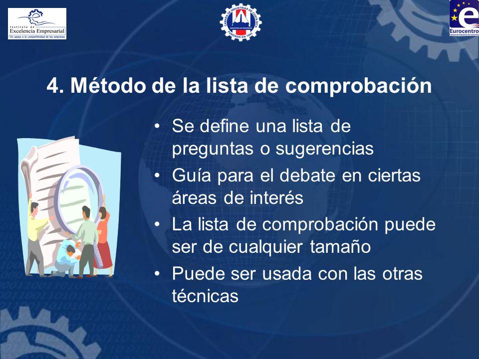 4. Método de la lista de comprobación Se define una lista de preguntas o sugerencias Guía para el debate en ciertas áreas de interés La lista de compr
