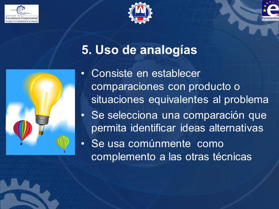 5. Uso de analogías Consiste en establecer comparaciones con producto o situaciones equivalentes al problema Se selecciona una comparación que permita