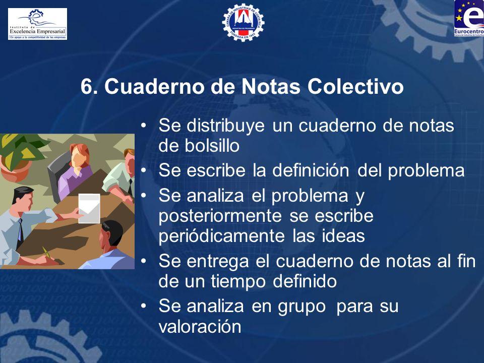 6. Cuaderno de Notas Colectivo Se distribuye un cuaderno de notas de bolsillo Se escribe la definición del problema Se analiza el problema y posterior