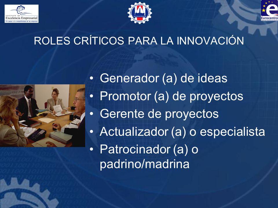 ROLES CRÍTICOS PARA LA INNOVACIÓN Generador (a) de ideas Promotor (a) de proyectos Gerente de proyectos Actualizador (a) o especialista Patrocinador (