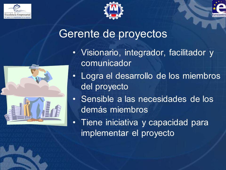 Gerente de proyectos Visionario, integrador, facilitador y comunicador Logra el desarrollo de los miembros del proyecto Sensible a las necesidades de
