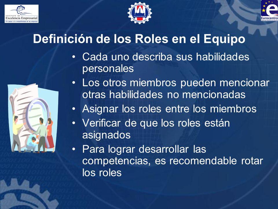 Definición de los Roles en el Equipo Cada uno describa sus habilidades personales Los otros miembros pueden mencionar otras habilidades no mencionadas