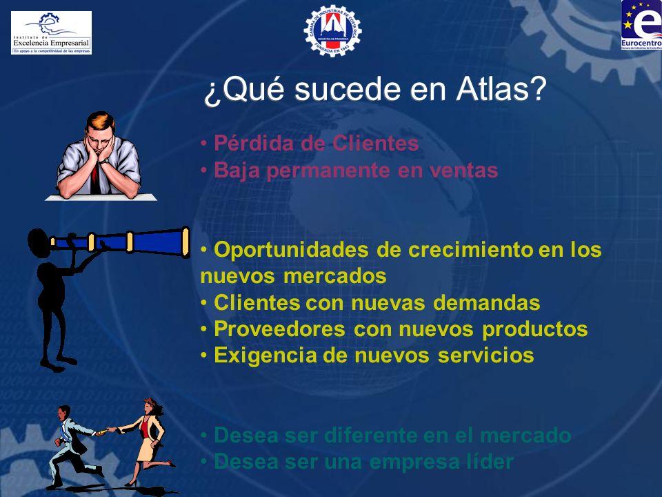 ¿Qué sucede en Atlas? Pérdida de Clientes Baja permanente en ventas Oportunidades de crecimiento en los nuevos mercados Clientes con nuevas demandas P