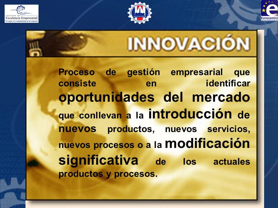 Proceso de gestión empresarial que consiste en identificar oportunidades del mercado que conllevan a la introducción de nuevos productos, nuevos servi