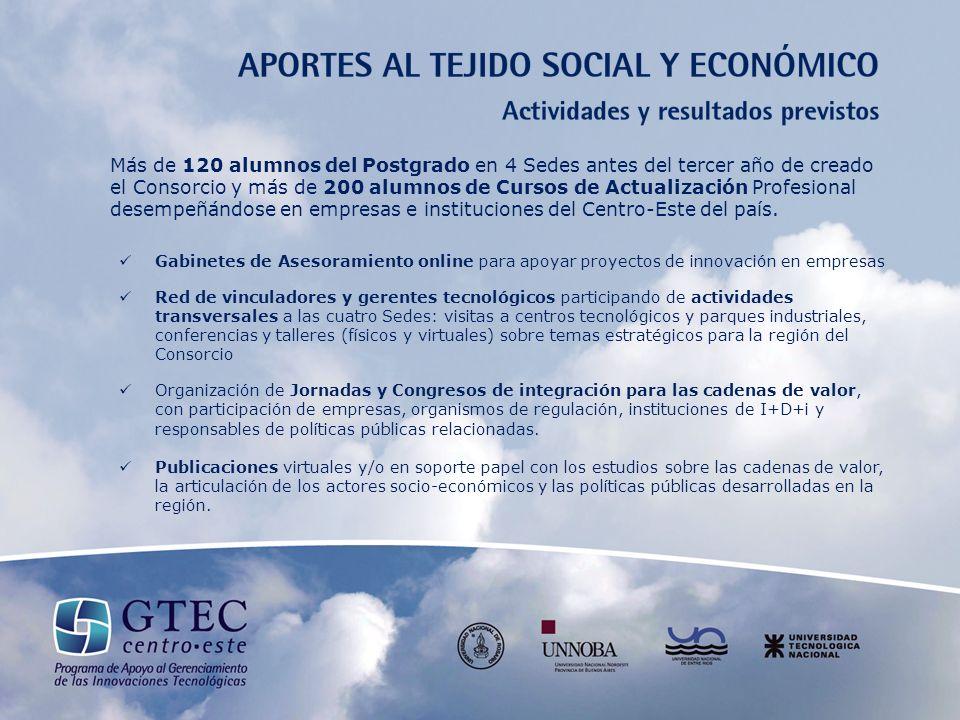 Publicación y presentación ante organismos competentes, de propuestas de innovaciones en los marcos regulatorios de las cadenas de valor con presencia en el ámbito del Consorcio.