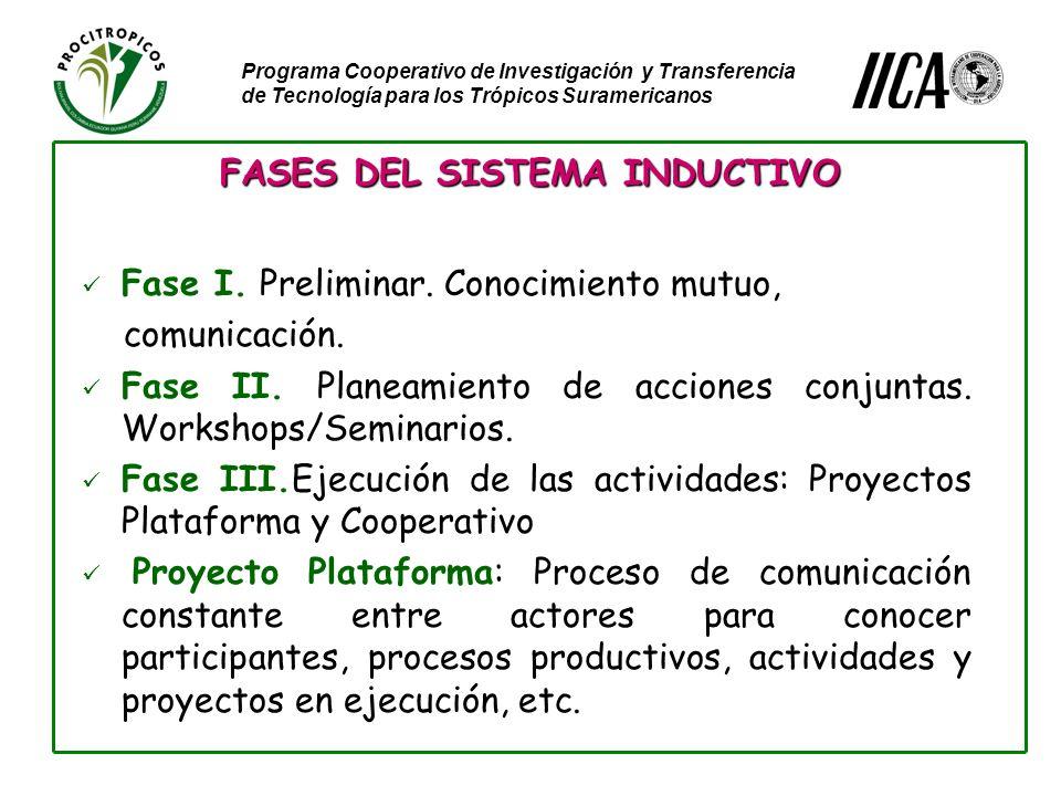 Programa Cooperativo de Investigación y Transferencia de Tecnología para los Trópicos Suramericanos Fase I.