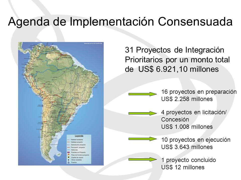 Agenda de Implementación Consensuada 31 Proyectos de Integración Prioritarios por un monto total de US$ 6.921,10 millones 16 proyectos en preparación US$ 2.258 millones 4 proyectos en licitación/ Concesión US$ 1.008 millones 10 proyectos en ejecución US$ 3.643 millones 1 proyecto concluido US$ 12 millones