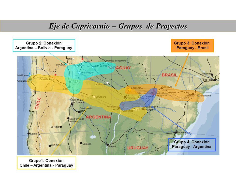 Grupo1: Conexión Chile – Argentina - Paraguay Grupo 2: Conexión Argentina – Bolivia - Paraguay Grupo 3: Conexión Paraguay - Brasil Grupo 4: Conexión Paraguay - Argentina Eje de Capricornio – Grupos de Proyectos
