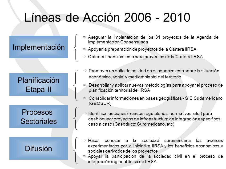 Implementación Planificación Etapa II Procesos Sectoriales Difusión Líneas de Acción 2006 - 2010 Asegurar la implantación de los 31 proyectos de la Ag