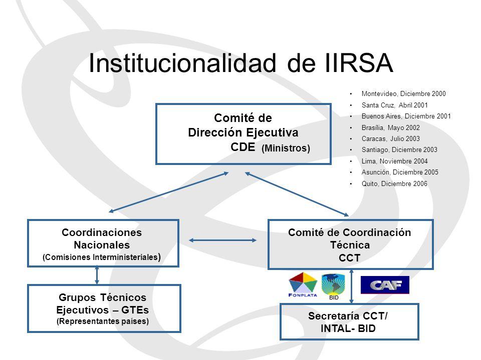 Institucionalidad de IIRSA Montevideo, Diciembre 2000 Santa Cruz, Abril 2001 Buenos Aires, Diciembre 2001 Brasília, Mayo 2002 Caracas, Julio 2003 Sant