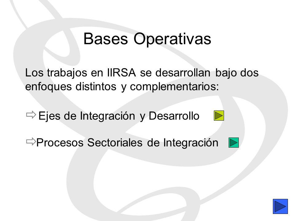 Bases Operativas Los trabajos en IIRSA se desarrollan bajo dos enfoques distintos y complementarios: Procesos Sectoriales de Integración Ejes de Integ