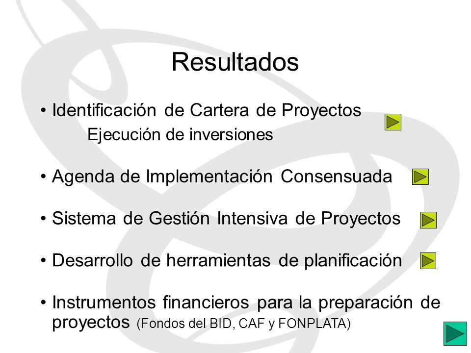 Resultados Desarrollo de herramientas de planificación Instrumentos financieros para la preparación de proyectos (Fondos del BID, CAF y FONPLATA) Identificación de Cartera de Proyectos Ejecución de inversiones Agenda de Implementación Consensuada Sistema de Gestión Intensiva de Proyectos