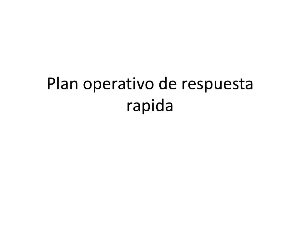 Plan operativo de respuesta rapida