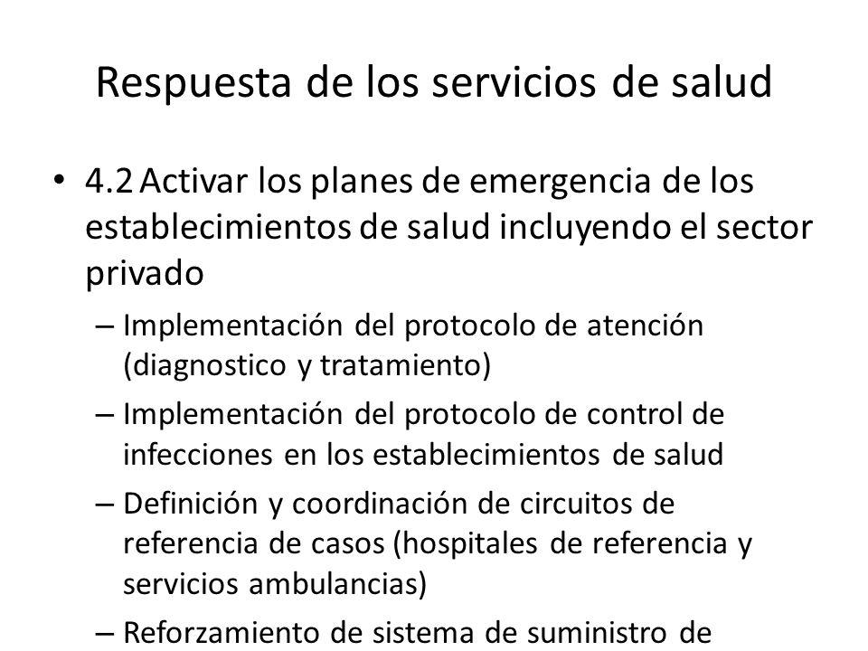 Respuesta de los servicios de salud 4.2Activar los planes de emergencia de los establecimientos de salud incluyendo el sector privado – Implementación del protocolo de atención (diagnostico y tratamiento) – Implementación del protocolo de control de infecciones en los establecimientos de salud – Definición y coordinación de circuitos de referencia de casos (hospitales de referencia y servicios ambulancias) – Reforzamiento de sistema de suministro de medicamentos e insumos de diagnostico
