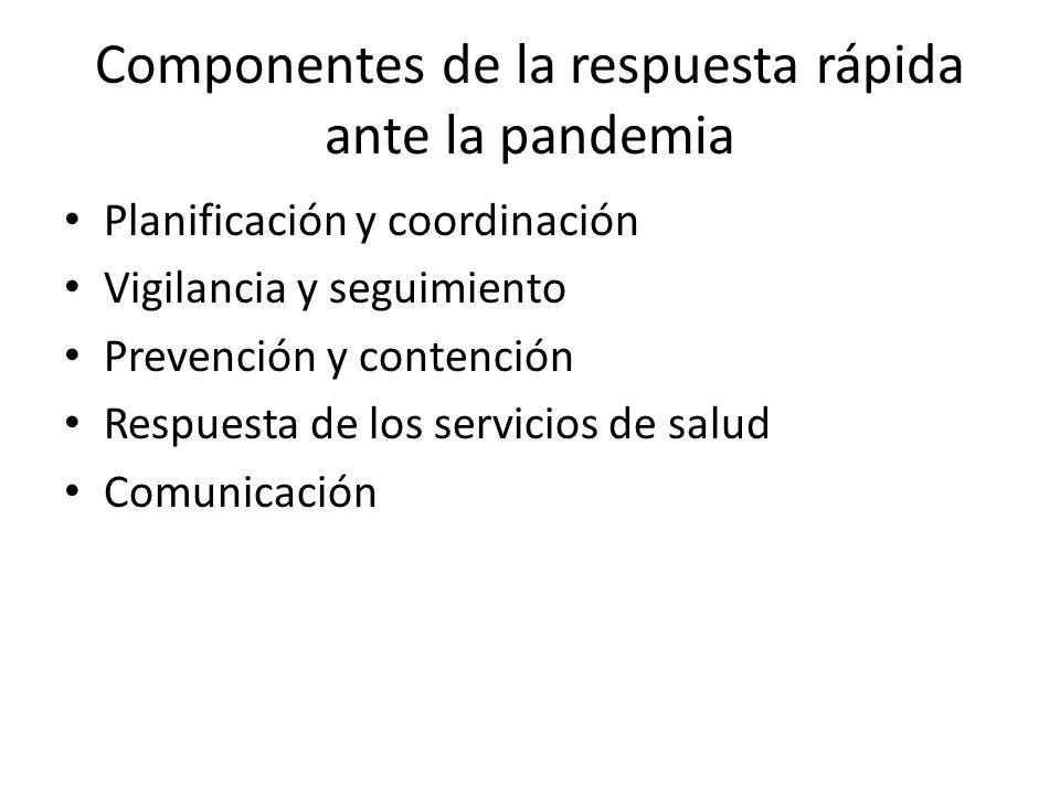 Componentes de la respuesta rápida ante la pandemia Planificación y coordinación Vigilancia y seguimiento Prevención y contención Respuesta de los servicios de salud Comunicación