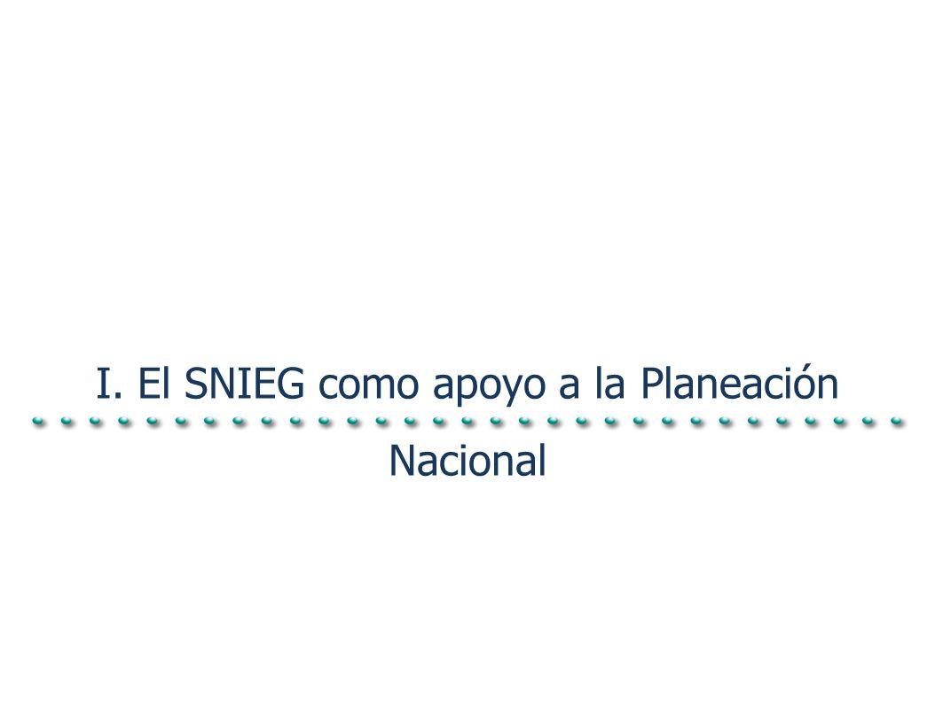 INTEGRANTES Secretaría de Energía.SENER Petróleos Mexicanos.