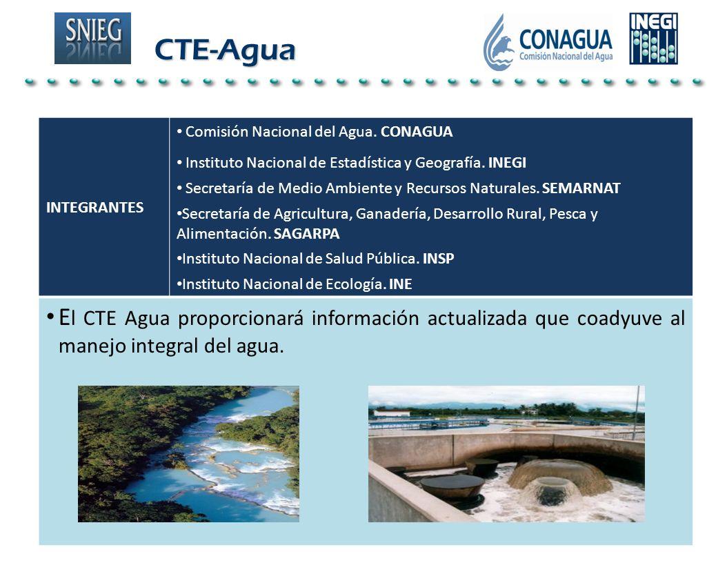 INTEGRANTES Comisión Nacional del Agua. CONAGUA Instituto Nacional de Estadística y Geografía. INEGI Secretaría de Medio Ambiente y Recursos Naturales