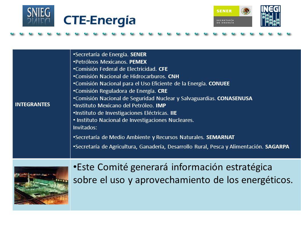 INTEGRANTES Secretaría de Energía. SENER Petróleos Mexicanos. PEMEX Comisión Federal de Electricidad. CFE Comisión Nacional de Hidrocarburos. CNH Comi