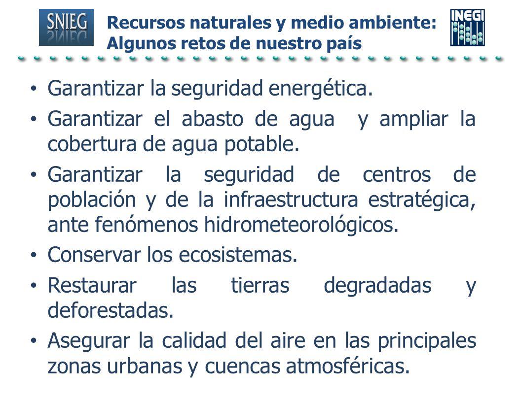 Recursos naturales y medio ambiente: Algunos retos de nuestro país Garantizar la seguridad energética. Garantizar el abasto de agua y ampliar la cober