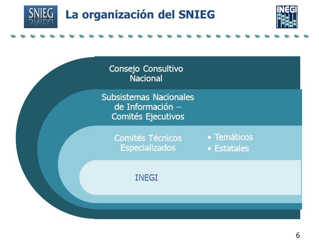 La organización del SNIEG Consejo Consultivo Nacional Subsistemas Nacionales de Información – Comités Ejecutivos Comités Técnicos Especializados INEGI