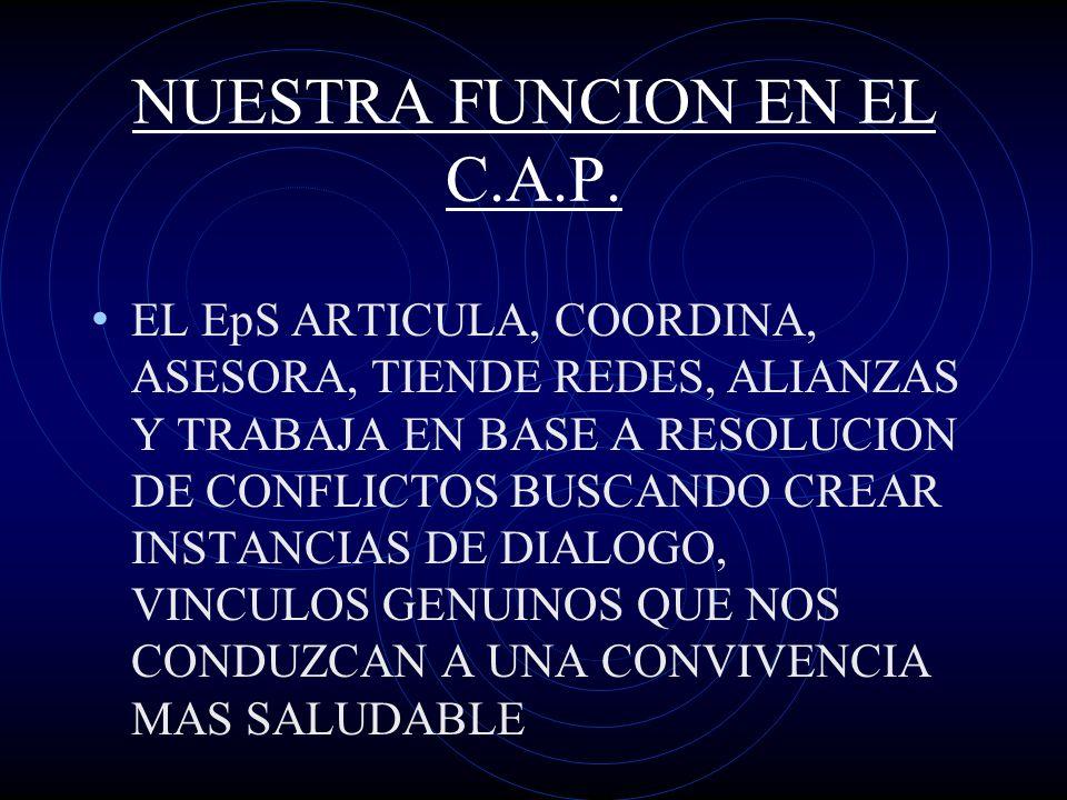 NUESTRA FUNCION EN EL C.A.P.