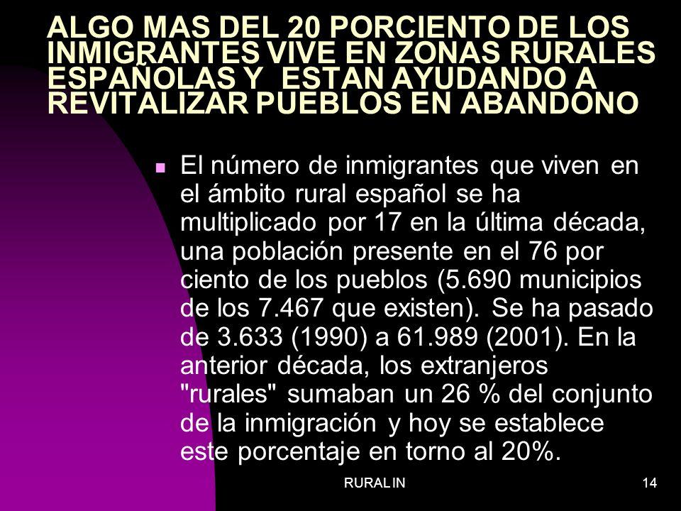RURAL IN14 ALGO MAS DEL 20 PORCIENTO DE LOS INMIGRANTES VIVE EN ZONAS RURALES ESPAÑOLAS Y ESTAN AYUDANDO A REVITALIZAR PUEBLOS EN ABANDONO El número de inmigrantes que viven en el ámbito rural español se ha multiplicado por 17 en la última década, una población presente en el 76 por ciento de los pueblos (5.690 municipios de los 7.467 que existen).