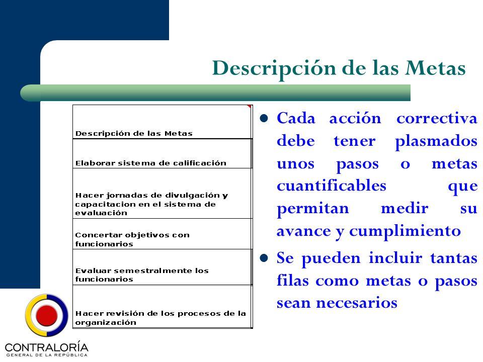 Descripción de las Metas Cada acción correctiva debe tener plasmados unos pasos o metas cuantificables que permitan medir su avance y cumplimiento Se