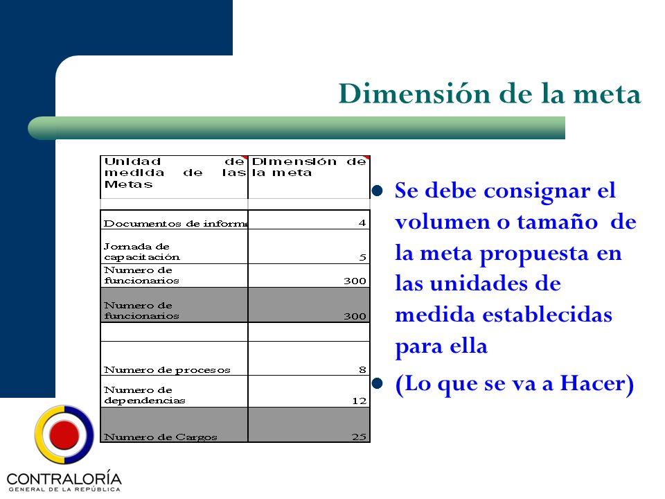 Dimensión de la meta Se debe consignar el volumen o tamaño de la meta propuesta en las unidades de medida establecidas para ella (Lo que se va a Hacer