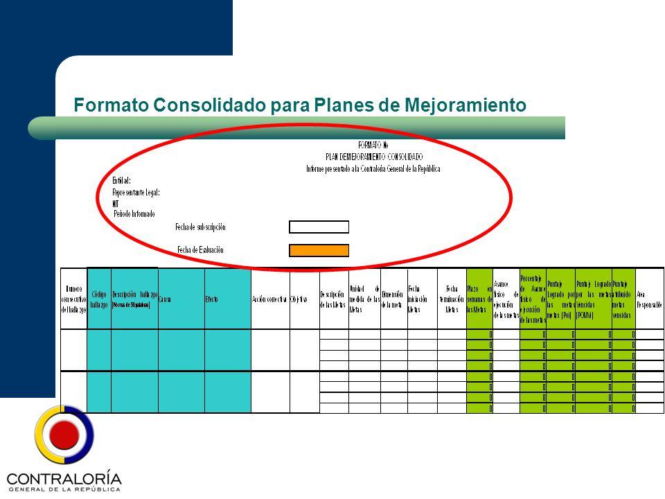 Formato Consolidado para Planes de Mejoramiento