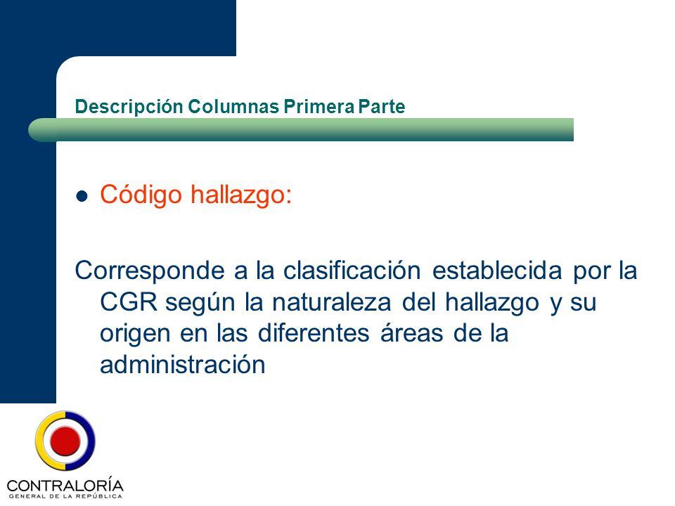 Descripción Columnas Primera Parte Código hallazgo: Corresponde a la clasificación establecida por la CGR según la naturaleza del hallazgo y su origen