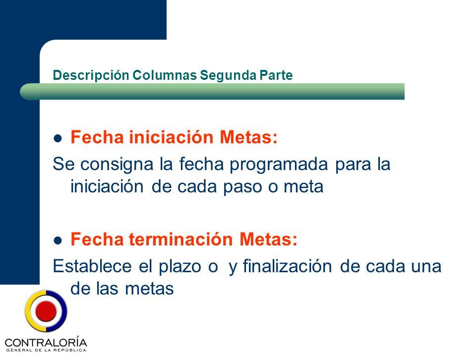Descripción Columnas Segunda Parte Fecha iniciación Metas: Se consigna la fecha programada para la iniciación de cada paso o meta Fecha terminación Me