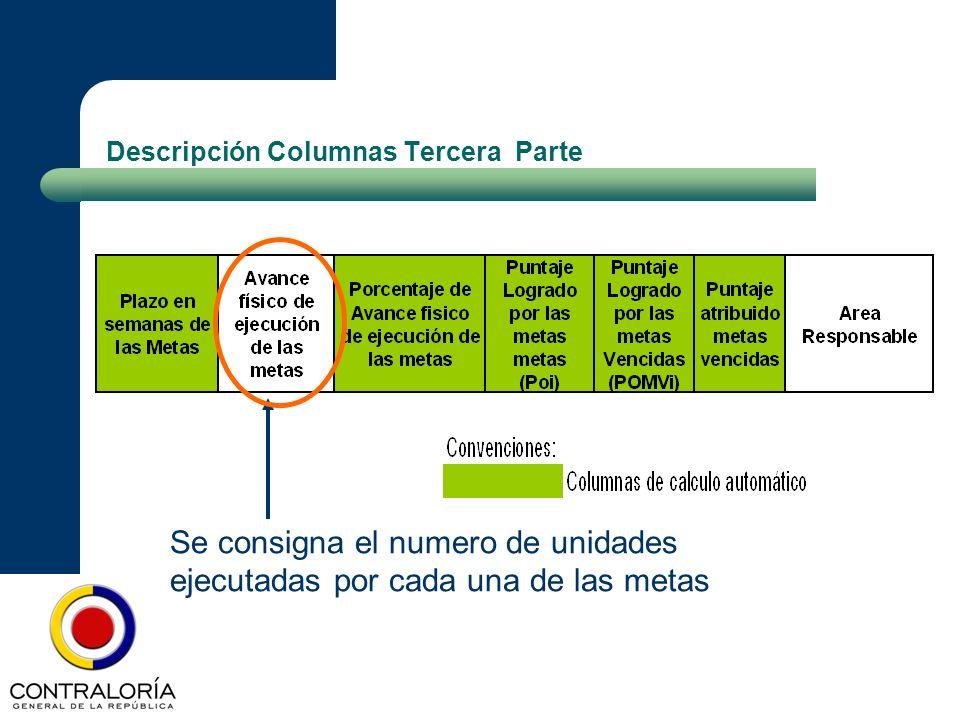 Descripción Columnas Tercera Parte Se consigna el numero de unidades ejecutadas por cada una de las metas