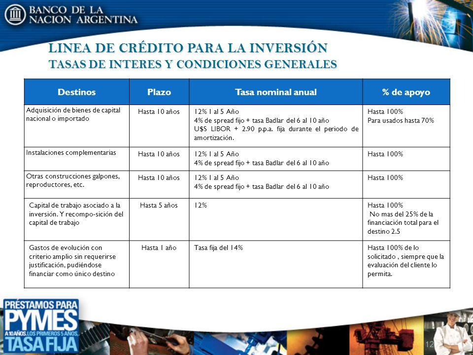 12 LINEA DE CRÉDITO PARA LA INVERSIÓN TASAS DE INTERES Y CONDICIONES GENERALES DestinosPlazoTasa nominal anual% de apoyo Adquisición de bienes de capi
