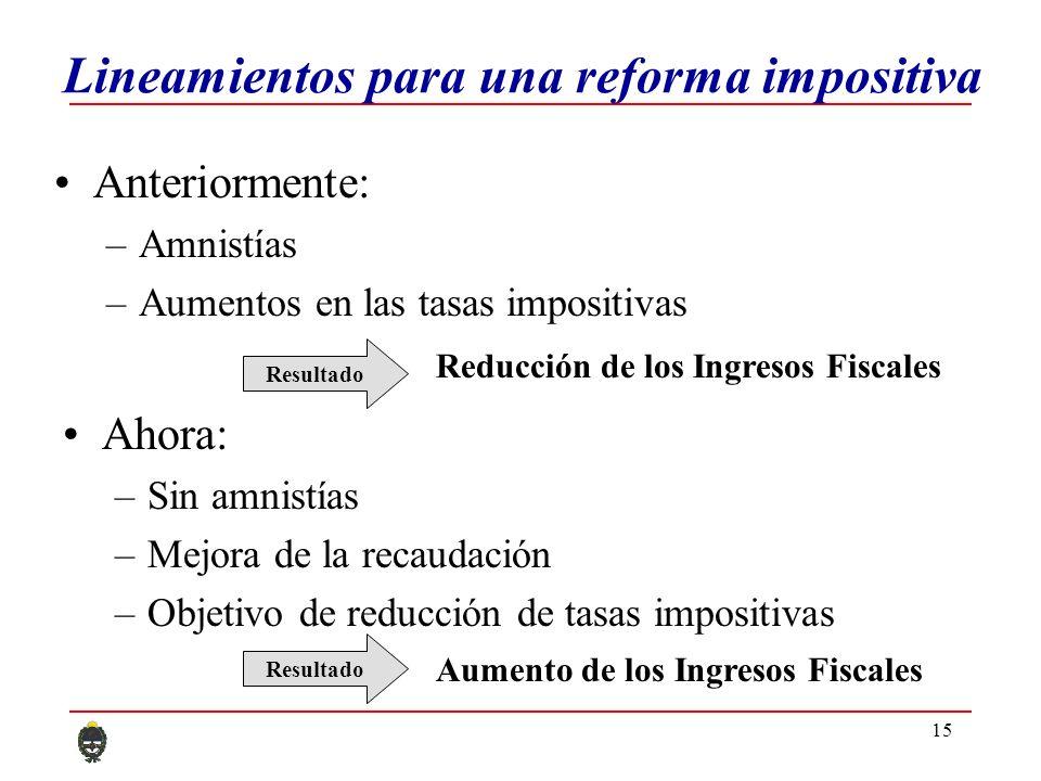 15 Lineamientos para una reforma impositiva Anteriormente: –Amnistías –Aumentos en las tasas impositivas Resultado Reducción de los Ingresos Fiscales Aumento de los Ingresos Fiscales Resultado Ahora: –Sin amnistías –Mejora de la recaudación –Objetivo de reducción de tasas impositivas