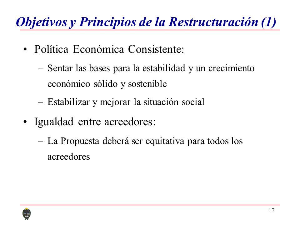 17 Objetivos y Principios de la Restructuración (1) Política Económica Consistente: –Sentar las bases para la estabilidad y un crecimiento económico sólido y sostenible –Estabilizar y mejorar la situación social Igualdad entre acreedores: –La Propuesta deberá ser equitativa para todos los acreedores