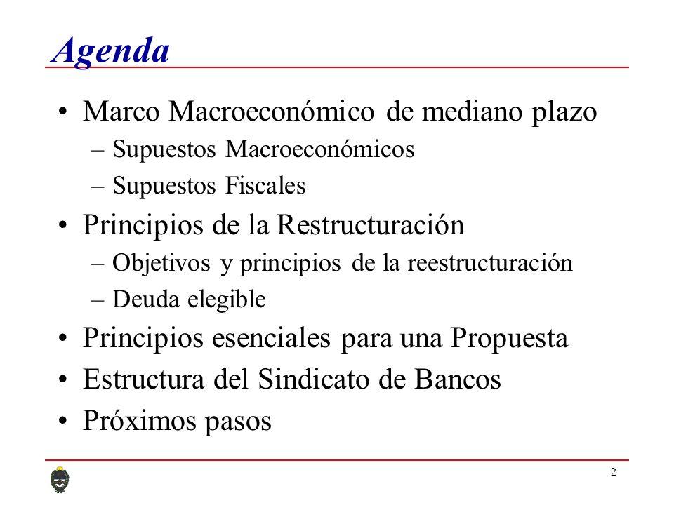 2 Agenda Marco Macroeconómico de mediano plazo –Supuestos Macroeconómicos –Supuestos Fiscales Principios de la Restructuración –Objetivos y principios de la reestructuración –Deuda elegible Principios esenciales para una Propuesta Estructura del Sindicato de Bancos Próximos pasos