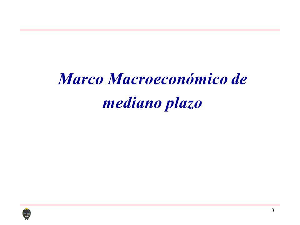 3 Marco Macroeconómico de mediano plazo