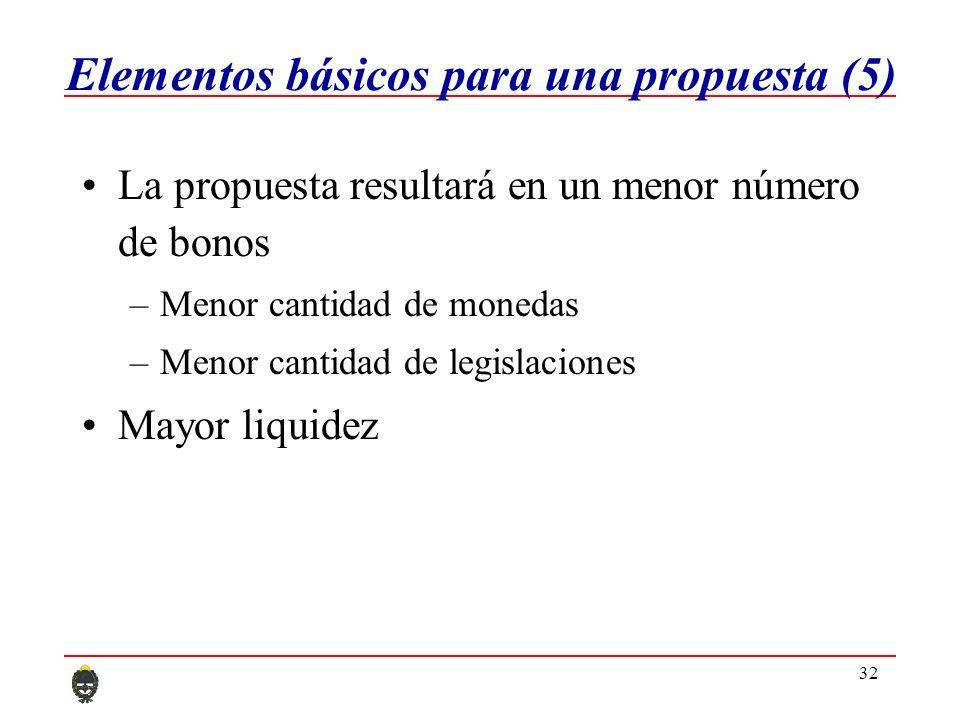 32 La propuesta resultará en un menor número de bonos –Menor cantidad de monedas –Menor cantidad de legislaciones Mayor liquidez Elementos básicos para una propuesta (5)