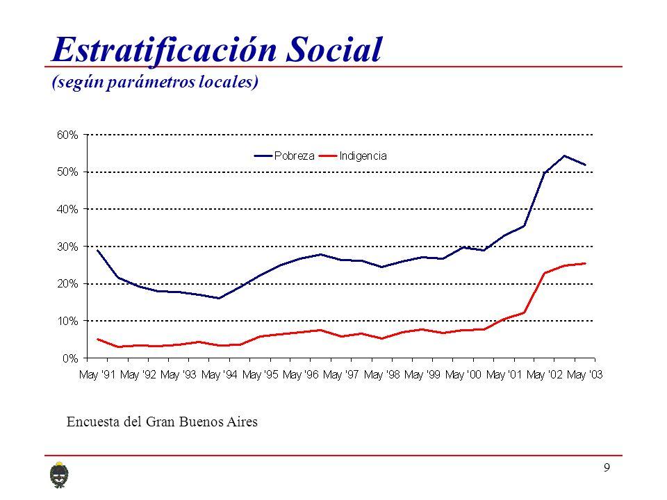 9 Estratificación Social (según parámetros locales) Encuesta del Gran Buenos Aires