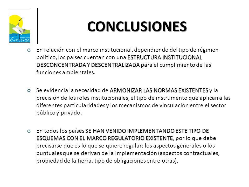 CONCLUSIONES ESTRUCTURA INSTITUCIONAL DESCONCENTRADA Y DESCENTRALIZADA En relación con el marco institucional, dependiendo del tipo de régimen polític