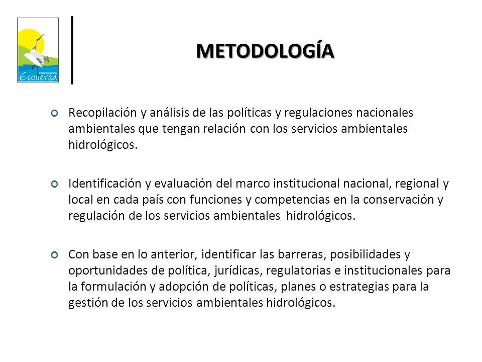 METODOLOGÍA Recopilación y análisis de las políticas y regulaciones nacionales ambientales que tengan relación con los servicios ambientales hidrológi