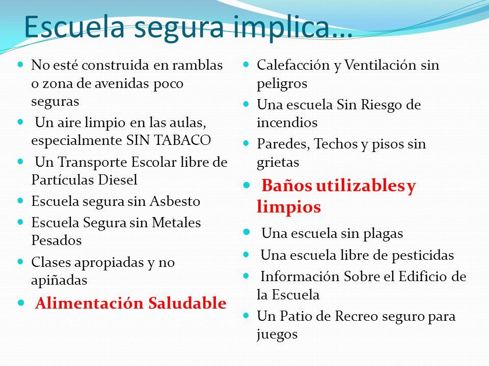 Escuelas Saludables Calidad del agua Calidad del aire Calidad de los alimentos y bebidas.