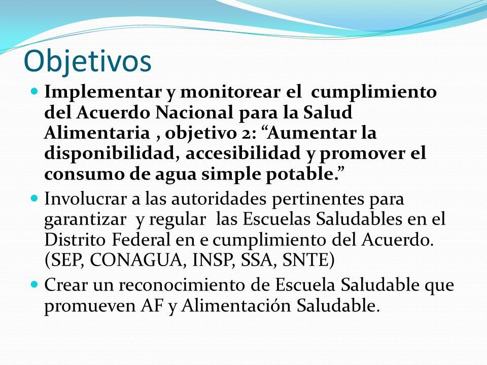 Objetivos Implementar y monitorear el cumplimiento del Acuerdo Nacional para la Salud Alimentaria, objetivo 2: Aumentar la disponibilidad, accesibilid