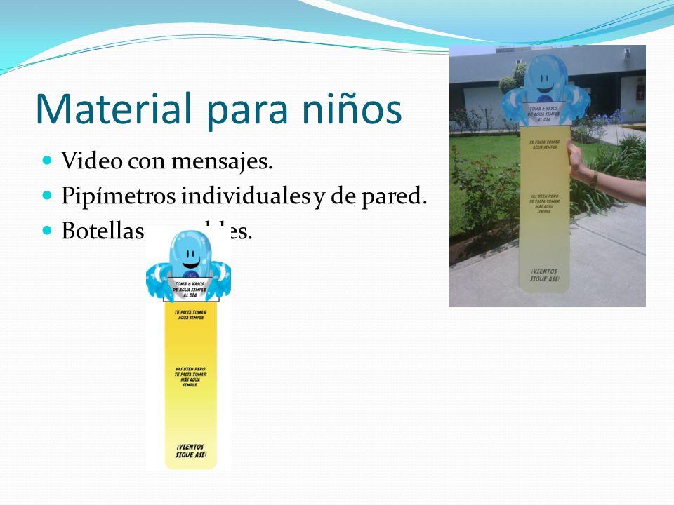 Material para niños Video con mensajes. Pipímetros individuales y de pared. Botellas reusables.